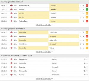Soi keo bong da Burnley vs Newcastle 4