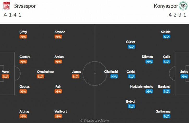 Dự đoán tỉ số Sivasspor vs Konyaspor: 3-1